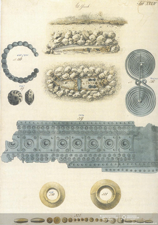 Prähistorie Collection Hallstatt :: Forschungsinfrastruktur